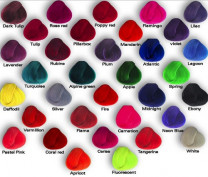 La Riche Directions Farbkarte Haircolour