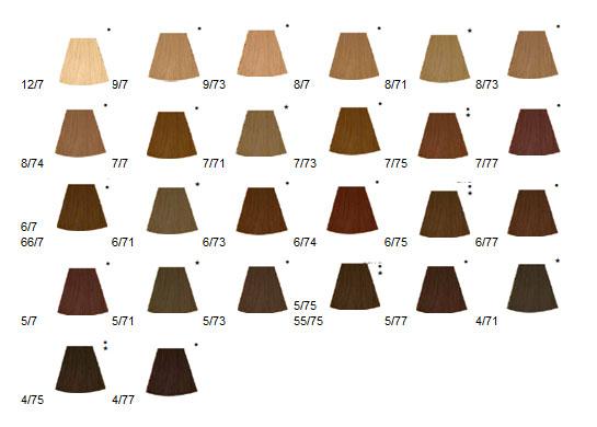 Wella Koleston Perfect 77 Mittelblond Braun 60 Ml Deep Browns 205164
